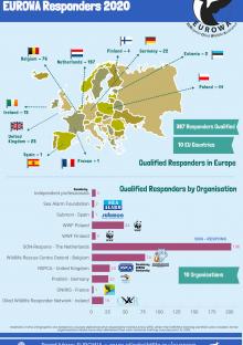 02_EUROWA Responders 2020